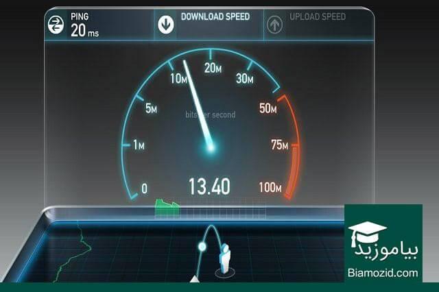 سرعت اتصال اینترنت - تست سرعت